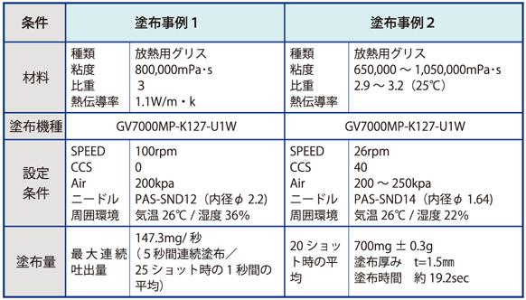 塗布事例の表(小).jpg