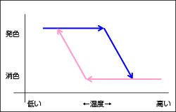 ink_tech02.jpg