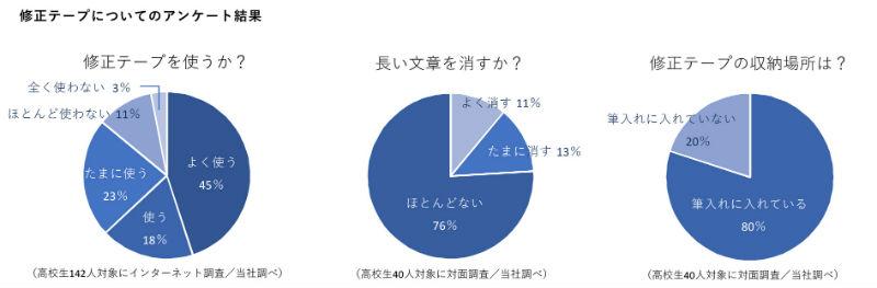 graph_pitasumu.jpg