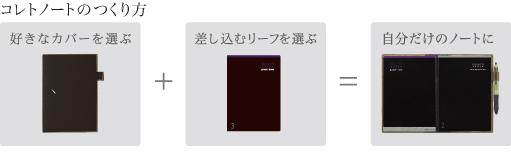 5_colet_note_new_2.jpg
