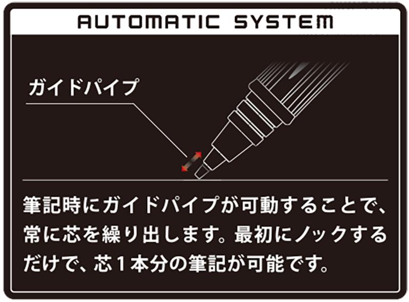 S30automatic.jpg