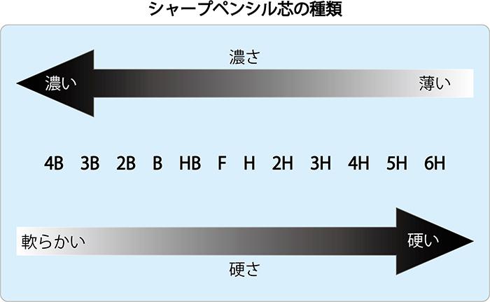 sharpsin_syurui.jpg